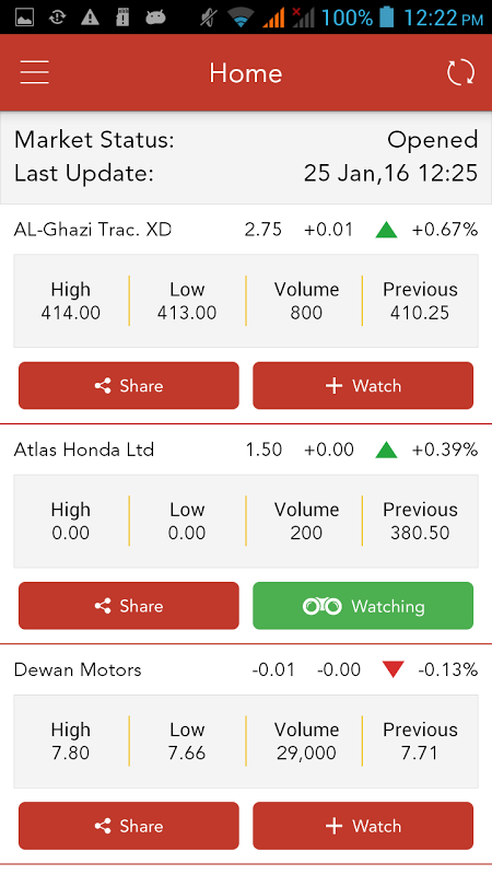 Pakistan Stock Exchange 2