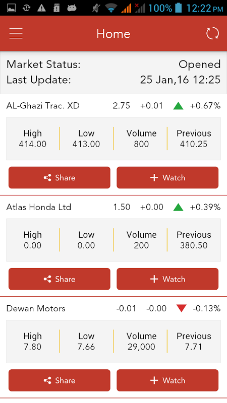 Pakistan Stock Exchange 1