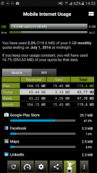 3G Watchdog APK 1