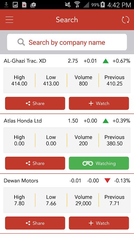Pakistan Stock Exchange 4