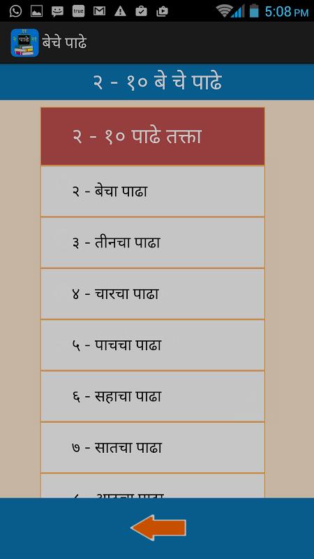 Marathi Padhe Pathantar 4