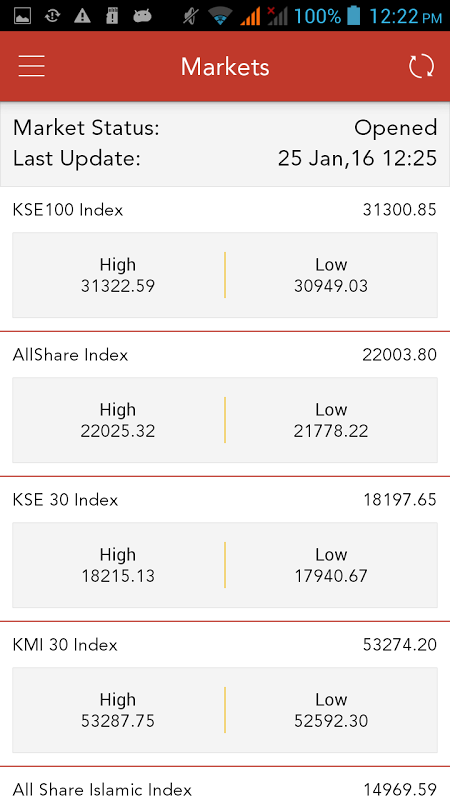 Pakistan Stock Exchange 3