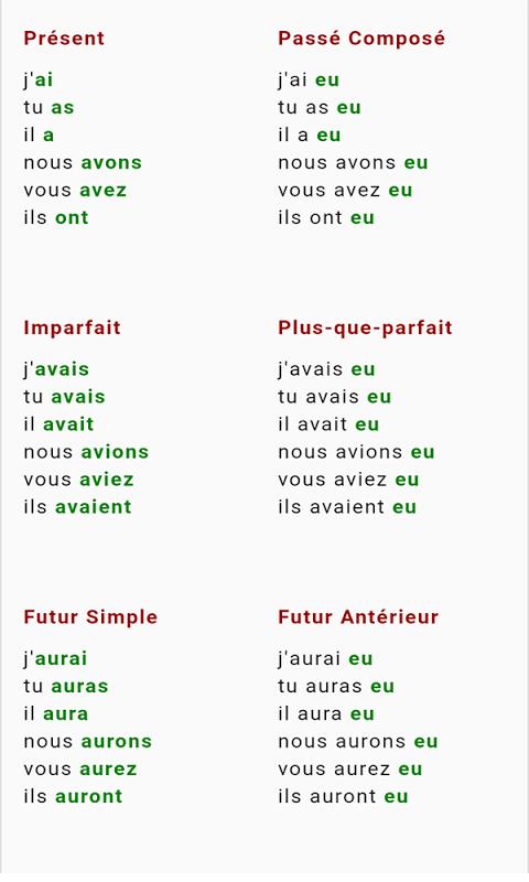 Conjugación en francés 2
